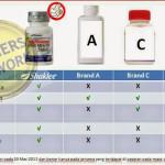 Vitamin untuk Hilangkan Sakit Sendi
