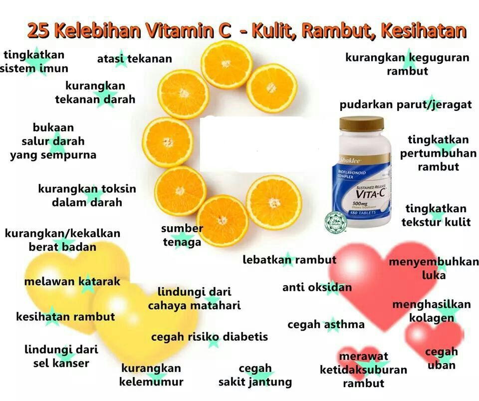 Image result for beza vitamin c shaklee dengan vitamin c lain